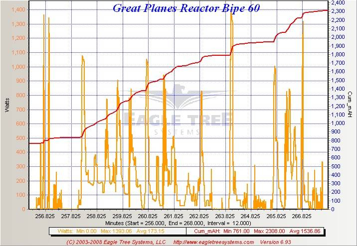 Name: GP_Reactor_2.jpg Views: 781 Size: 91.7 KB Description: