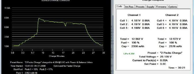 The same two batteries run in series were discharged to almost the exact same level and recharged very nicely