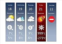 Name: 5 day forecast.jpg