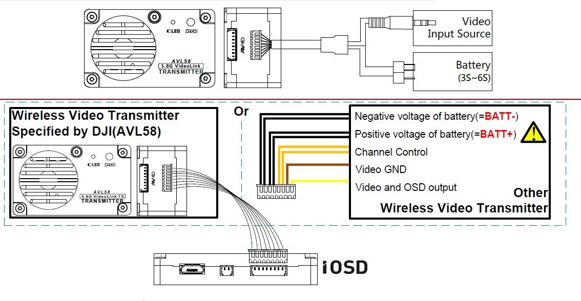dji iosd mk i  mk ii and mini  u0026 5 8ghz video down link Esc Wiring Diagram a6266064 172 dji 20pinouts