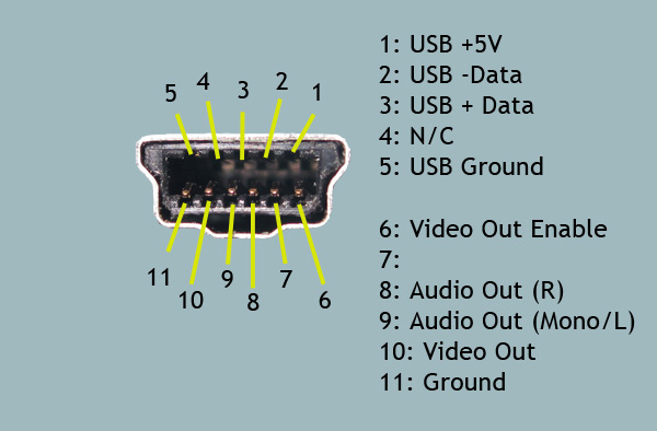 4 pin plug, vga pinout diagram, 4 pin sensor diagram, 4 pin trailer diagram, 4 pin fuse, 4 pin trailer harness, 4 pin fan diagram, 4 pin wiring chart, 4 pin round trailer wiring, 110cc wire harness diagram, 4 pin switch, 4 pin connector, 4 pin voltage, and 4 pin input diagram, 4 pin relay, 4 pin harness diagram, 4 pin socket diagram, 4 pin wire harness, s-video pin diagram, 4 pin cable, on video cable 4 pin wiring diagram