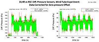 Name: uc4h-airspeed-dlhr-vs-rsc-002-tube-air-ref-v01-300x128.jpg Views: 0 Size: 13.1 KB Description: