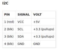 Name: I2C.png Views: 2635 Size: 8.9 KB Description: 3DR full sized Pixhawk I2C port for comparison