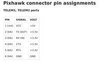 Name: Telem_pinout.png Views: 745 Size: 23.7 KB Description: 3DR full sized Pixhawk Telem port for comparison