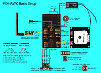 Name: Infinity Hobby PIXHAWK SETUP.jpg