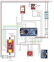 Name: MAX CUR GPS PRES GYRO  B.jpg Views: 189 Size: 124.3 KB Description: