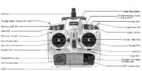 Name: Walkera 2801 PRO Switches.png Views: 103 Size: 93.4 KB Description: