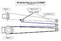 Name: scetch jib trim rubin.JPG