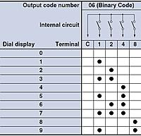 Name: BCDcode.jpg