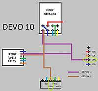 Name: Devo 10 Hisky and Flysky GDN.jpg Views: 199 Size: 58.6 KB Description: