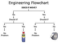 Name: flowchart.jpg