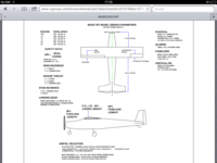 Name: 083.png Views: 610 Size: 154.8 KB Description: here's a good website i found showing the proportions of an RC plane, it helped when i needed to figure out how long the fuselage should be. It says a fuselage should be 70% of the wingspan which is 110cm in my case.