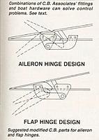 Name: Runestrand_Flap&Aileron HingesEtc_RCM_Sep1985_Photo.JPG Views: 25 Size: 48.8 KB Description: