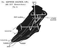Name: Sopwith_Dolphin_Controls.jpg