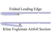 Name: Folded leading edge.jpg
