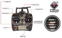 Name: V922-Transmitter.jpg Views: 3228 Size: 40.5 KB Description: My translation.
