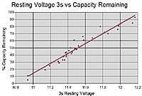 Name: capacityvsvoltage.jpg Views: 334 Size: 75.4 KB Description: