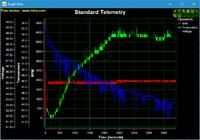 Name: spmgraph.png Views: 210 Size: 38.3 KB Description: Graph dialog