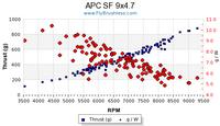 Name: APC SF 9x4.7.png Views: 129 Size: 17.6 KB Description:
