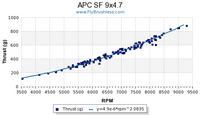 Name: APC SF 9x4.7.png