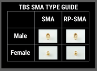Name: TBS SMA RPSMA adapter table.png Views: 4 Size: 106.8 KB Description: