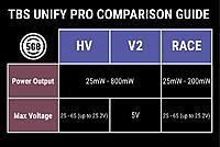 Name: Unify-Pro-Guide.jpg Views: 6 Size: 46.0 KB Description: