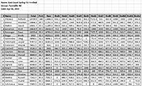 Name: ECHLGF-2019-results..JPG Views: 11 Size: 197.6 KB Description: