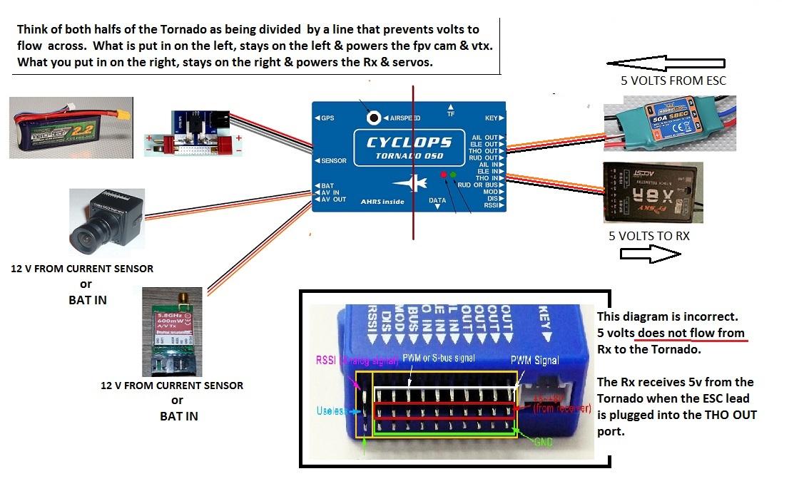 [QMVU_8575]  BA18F53 Aat With Fpv Wiring Diagram | Wiring Library | Aat With Fpv Wiring Diagram |  | Wiring Library