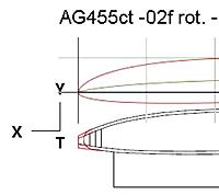 Name: AG45 - Evolution W Section 2.jpg Views: 85 Size: 32.4 KB Description: