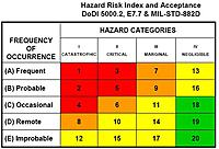 Name: 882D Risk Matrix.jpg