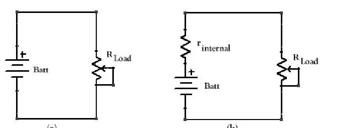 <b>Figure 1</b> - Equivalent circuits for (a) ideal and (b) real batteries.