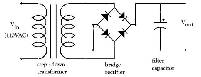 <b>Figure 2</b> - The standard wall cube AC/DC converter or unregulated power supply.