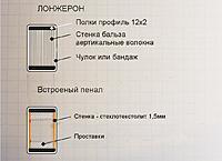 Name: lonjeron.jpg Views: 165 Size: 70.3 KB Description:
