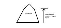 Name: Gear Mod.png Views: 75 Size: 6.5 KB Description: