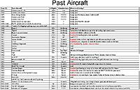 Name: Past Aircaft.jpg