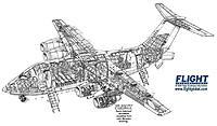 Name: Avro-RJ70.jpg Views: 153 Size: 81.3 KB Description: