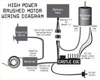 t1771891 54 thumb MambaBrushedWiringDiagram?d=1205970538 mamba 1 18 esc rc groups castle motor wiring diagram at mifinder.co