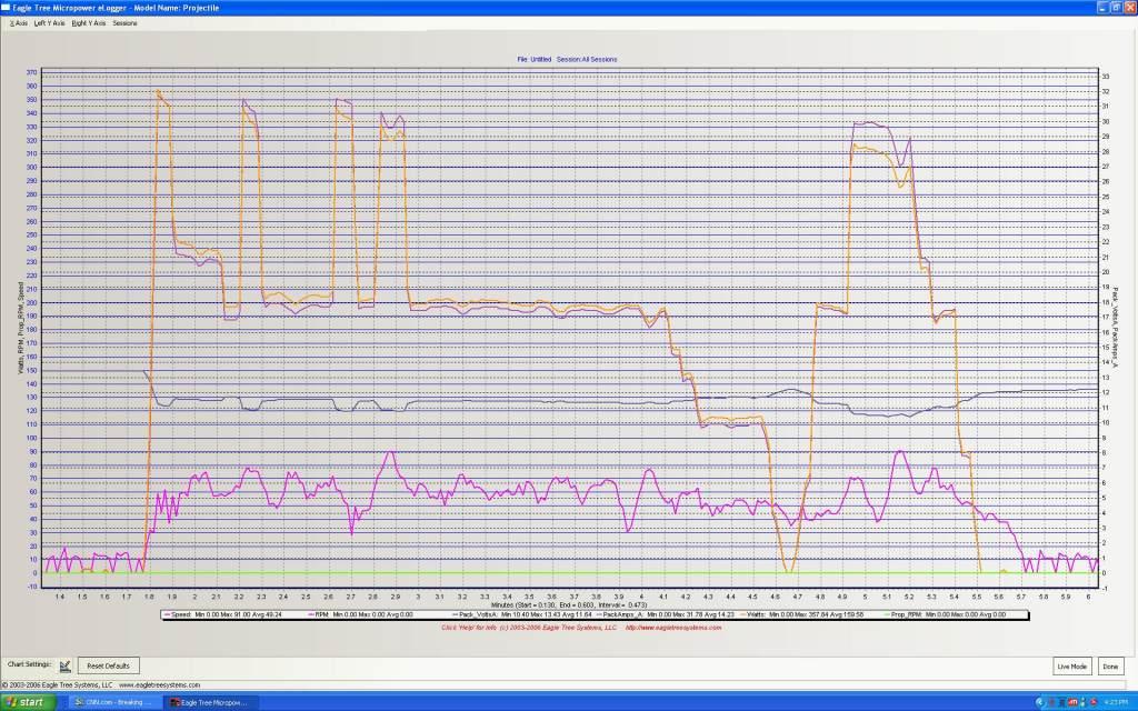 Name: Funjet-run-3TMega-3S.JPG Views: 396 Size: 140.1 KB Description: