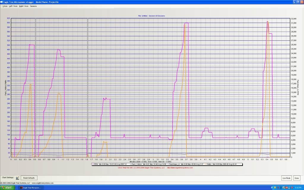 Name: 3500Kv-Heli-runs-4.1x4.1.JPG Views: 505 Size: 135.0 KB Description: