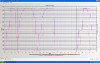 Name: 4T-28mm-test.JPG Views: 404 Size: 126.2 KB Description: