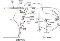 Name: rudder.jpg Views: 261 Size: 31.6 KB Description: