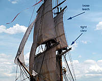 Name: ftpsl-geometry-1.jpg Views: 345 Size: 111.2 KB Description: Sail is sheeted in as tight as possible here. Note maintpsl belly vs foretopsail.