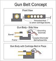 Name: Belt Feed Gunweb.jpg Views: 177 Size: 71.9 KB Description: