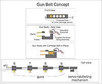 Name: Belt Feed Gunweb2.jpg Views: 151 Size: 96.6 KB Description:
