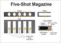 Name: 5 cylinder magazine w.jpg Views: 122 Size: 66.4 KB Description: