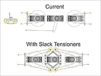 Name: Brace Tensioning System.jpg Views: 171 Size: 62.6 KB Description: