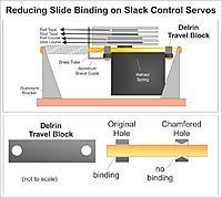 Name: Servo Slide for Syren block mod.jpg Views: 165 Size: 84.8 KB Description: