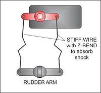 Name: rudder linkage.jpg Views: 65 Size: 14.2 KB Description: