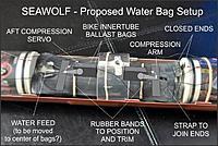 Name: ballast bags -water pic.jpg Views: 49 Size: 53.5 KB Description: