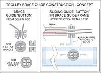 Name: TROLLEY BRACE GUIDE CONSTRUCTION.jpg